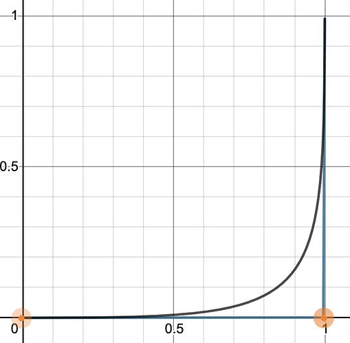 quadraticbezier